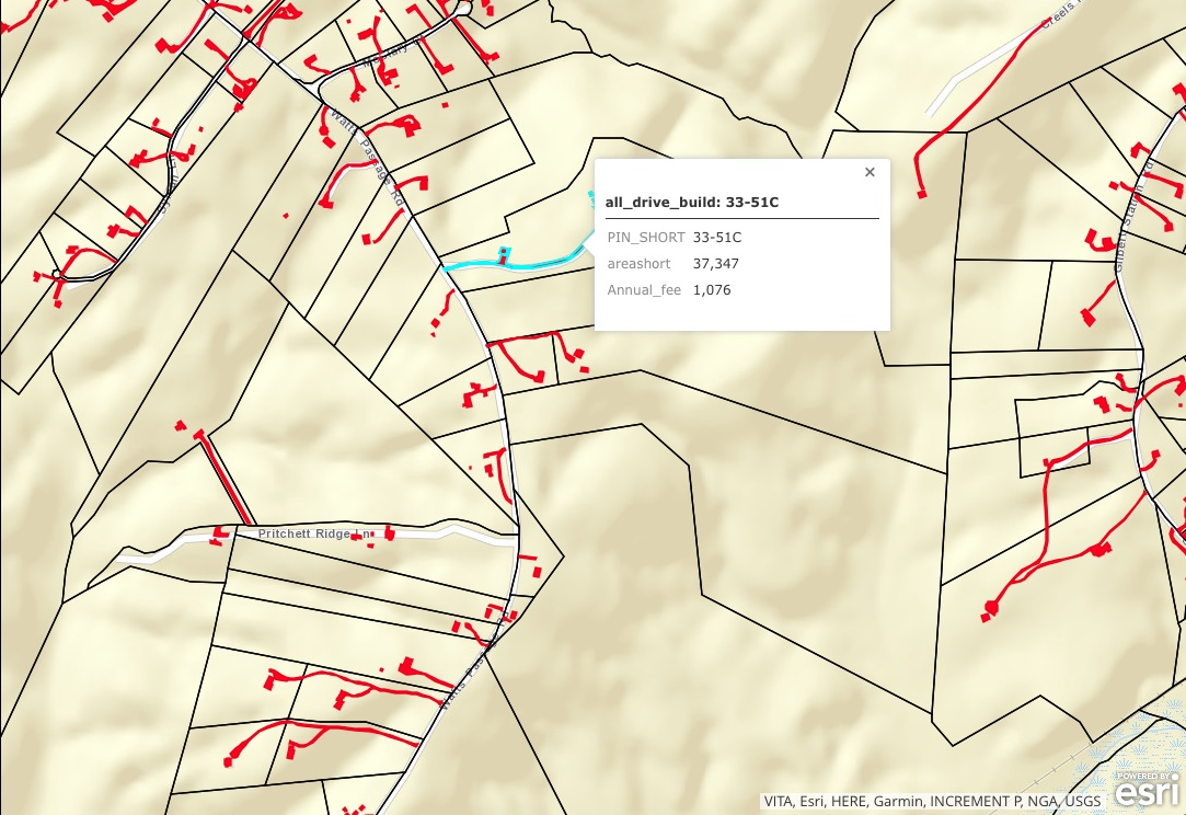 Luke Symmes and Chris Wildman mapped impervious surfaces in Albemarle County