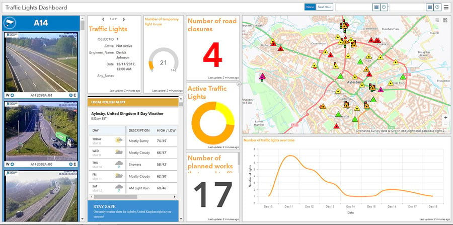 The Top Six New Features in Operations Dashboard for ArcGIS