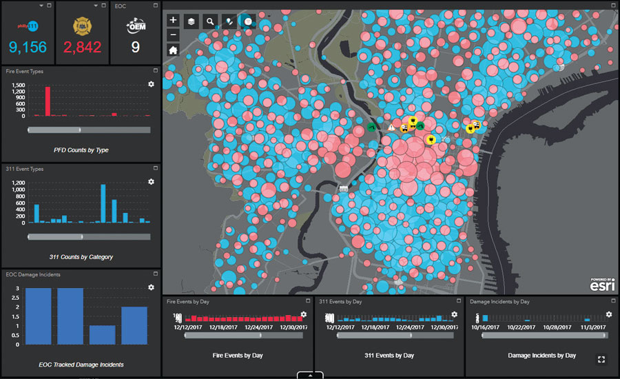 Damage Tracker, one of the Philadelphia Office of Emergency Management's many apps, performs spatial analysis on real-time data that has been enriched by ArcGIS GeoEvent Server to identify areas that have been impacted by damage-causing events, such as fires.