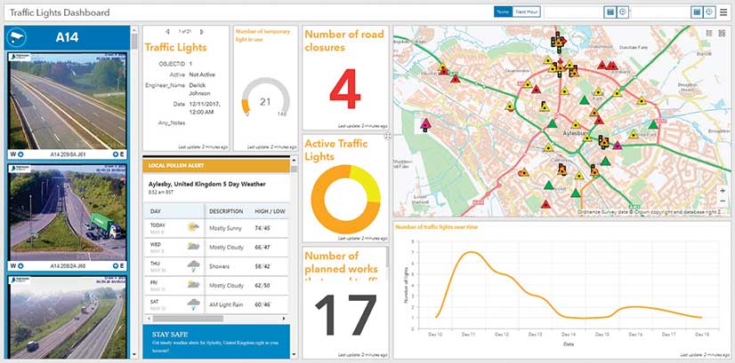 The Top Six Features in Operations Dashboard for ArcGIS