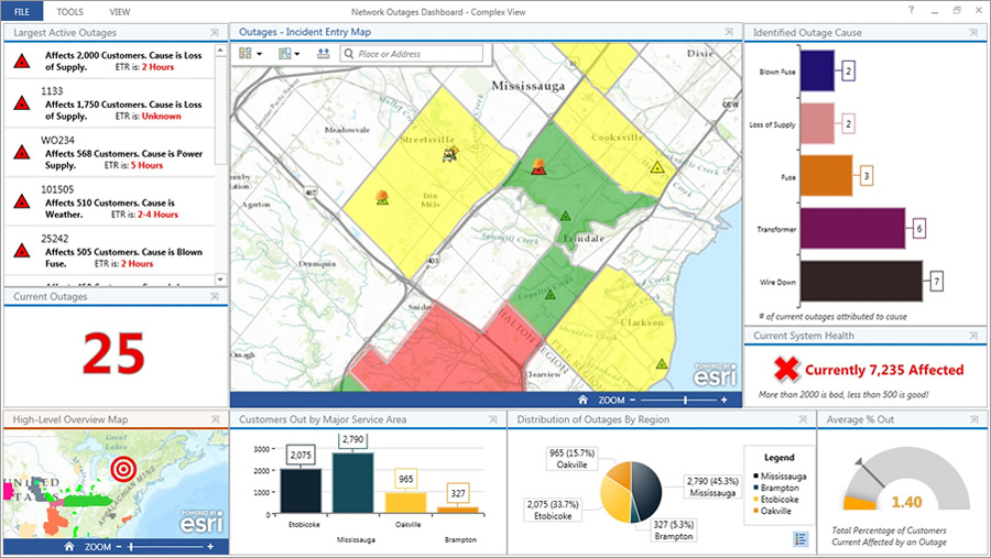 Through operations dashboards, decision makers can see critical information such as the location, causes, number, and severity of outages; the location, number, and classification of customers affected; and estimated times of restoration.