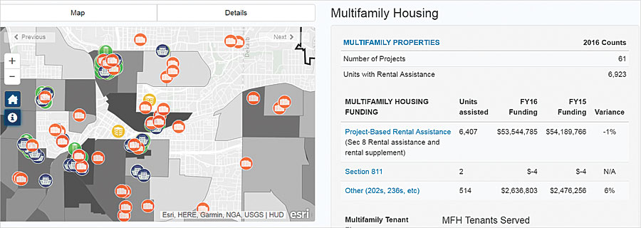 The Community Assessment Reporting Tool (CART), from the US Department of Housing and Urban Development (HUD), answers the question, How is HUD investing in my community?