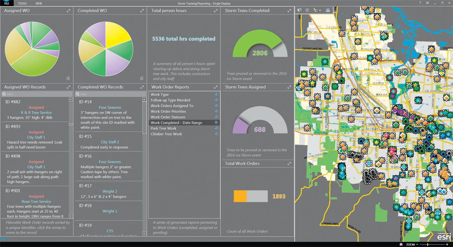 Using the self-updating charts, gauges, and histograms in Operations Dashboard for ArcGIS, both field and office staff could easily see which resources needed to go where.