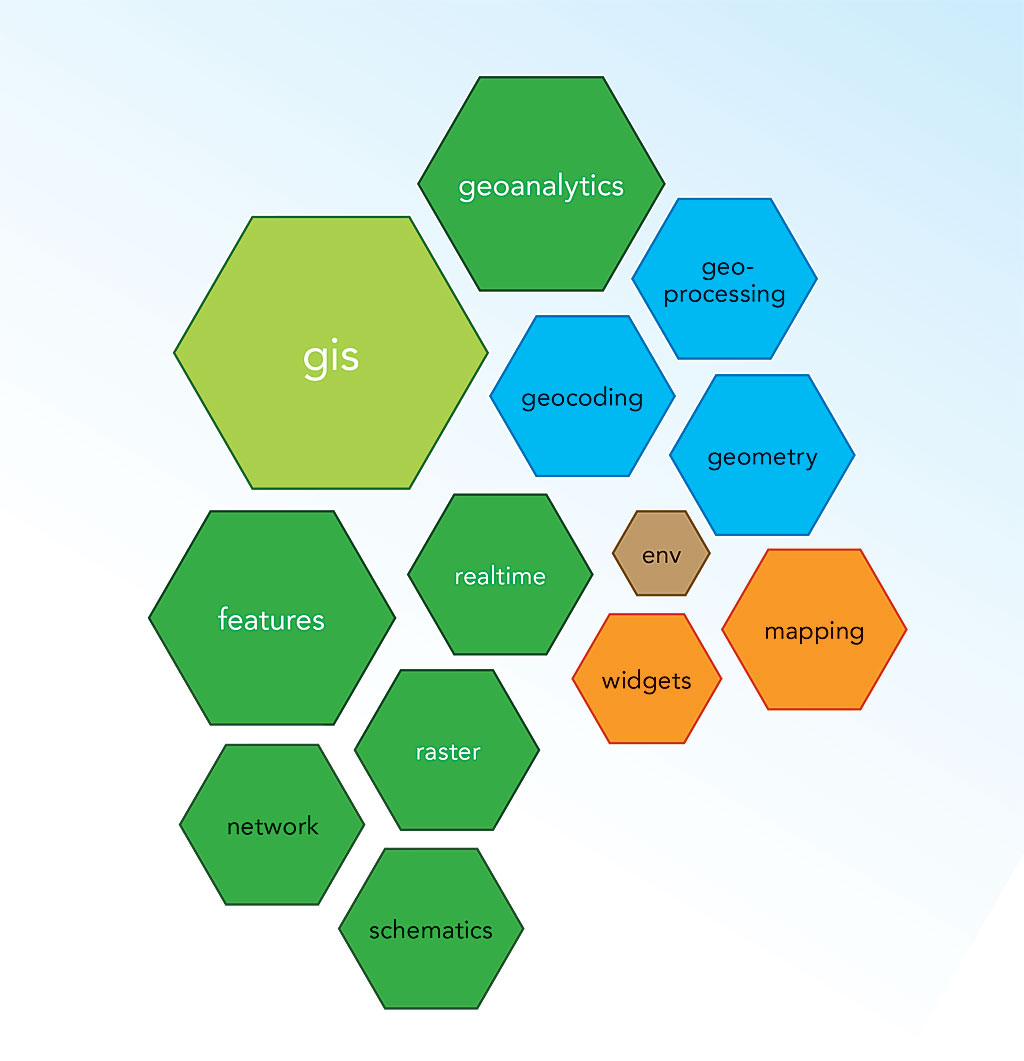 Harness the Power of GIS with the ArcGIS API for Python