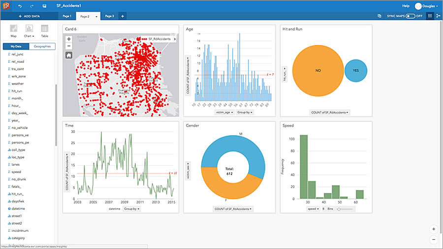 Insights for ArcGIS is now backed by Esri Managed Cloud Services.