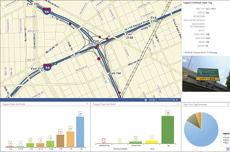 MDOT used Operations Dashboard for ArcGIS to communicate its progress to management, indicating cleaned signs in green and signs that still needed attention in red.