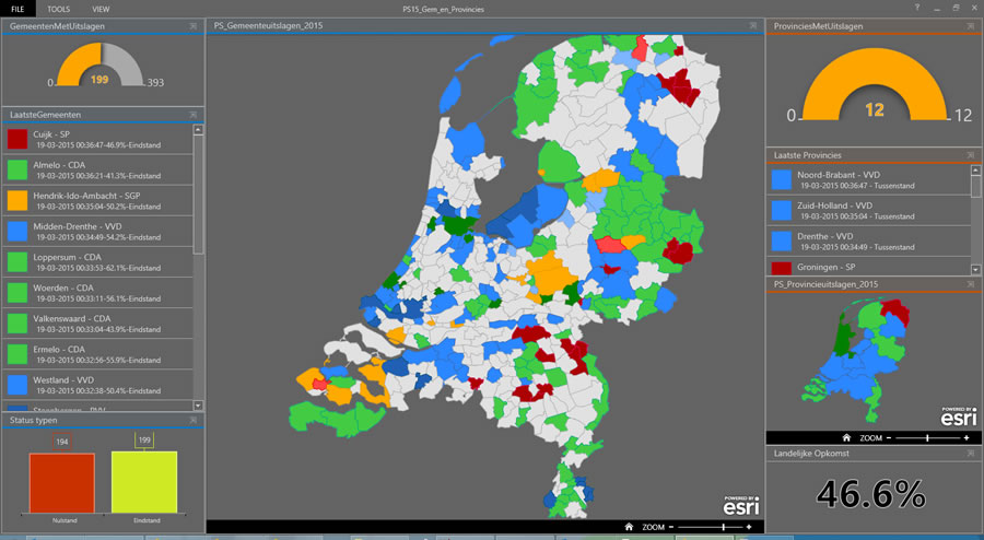 Colorful maps and widgets show the election results coming in from the Dutch municipalities.