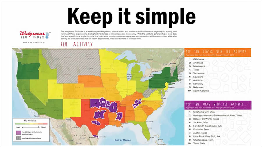 Walgreens created a simple yet powerful mapping platform to communicate where flu activity was high.
