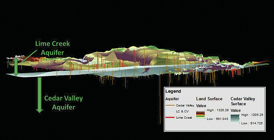 The Cerro Gordo County Department of Public Health used the ArcScene application in ArcGIS 3D Analyst to visualize each well casing's depth and compare it to the elevation of accessible groundwater sources. This helped the team identify where each well was getting its water—from the Lime Creek Aquifer or the Cedar Valley Aquifer.