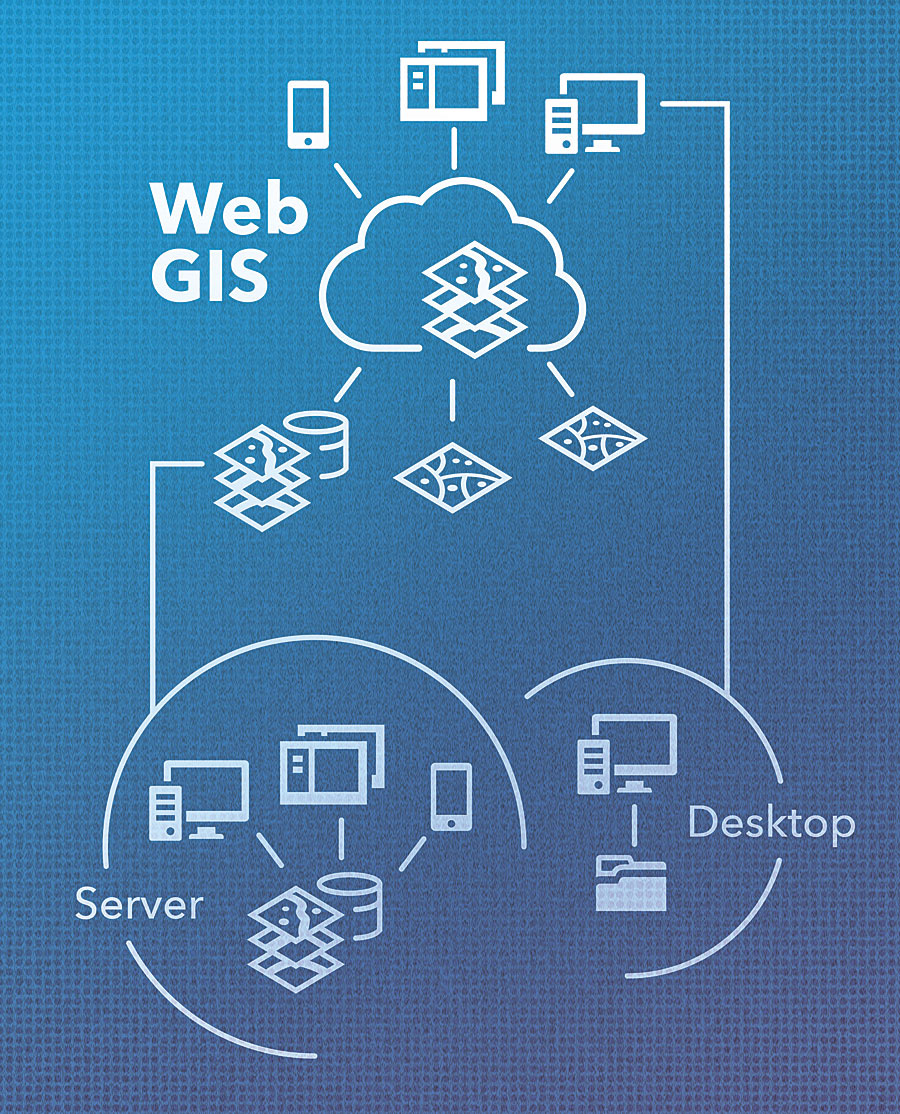 Web GIS is a transformational architecture that opens, integrates, and simplifies everything. It brings together our systems of record into a GIS-based system of engagement.