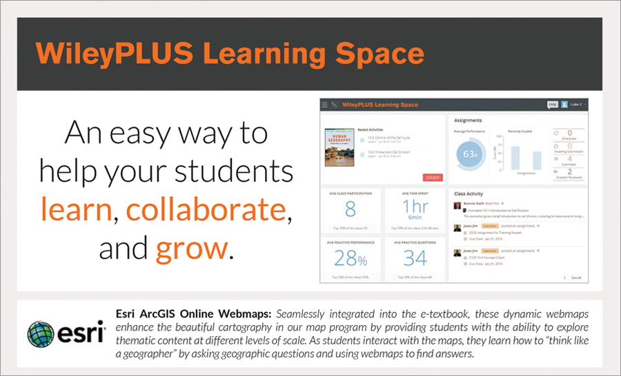 WileyPLUS Learning Space is an example of a proprietary learning management system. ® John Wiley & Sons. Used with permission.