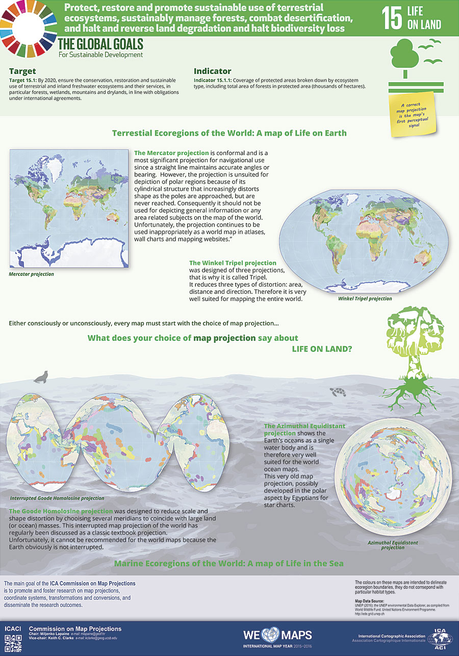 The International Cartographic Association's posters about the Sustainable Development Goals teach the principles of cartography while educating viewers about the goals.