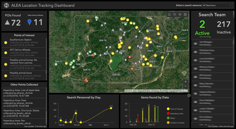 tracking dashboard