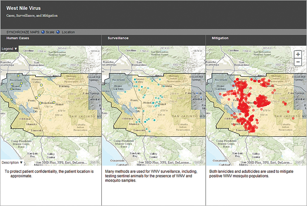 This three-panel map relates the occurrence, surveillance, and mitigation efforts in response to West Nile virus.