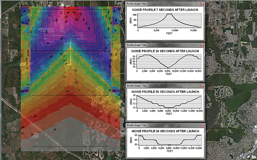 Noise contours and profiles for the proposed flight path of a reusable launch vehicle.