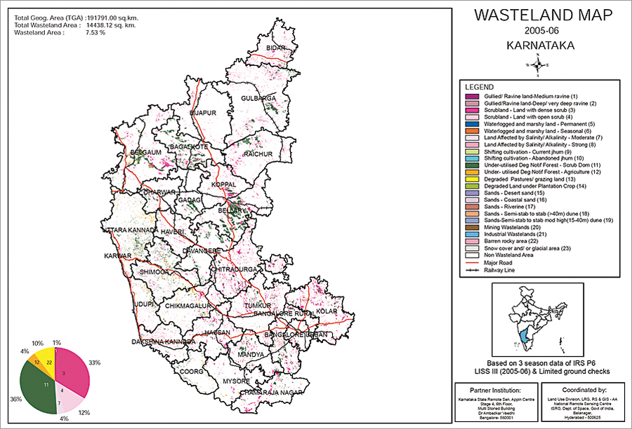 Wasteland map of the state of Karnataka based on three seasons of data, 2005–2006. Source: Director, Karnataka State Remote Sensing Centre (KSRSAC, Bangalore).