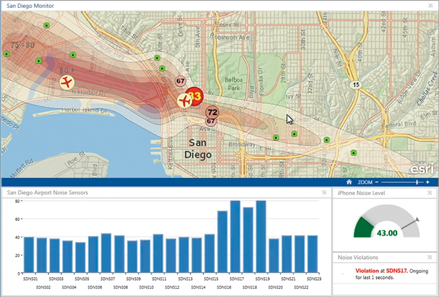 Web GIS supports real-time visualization and analysis. It also provides a flexible and agile framework for implementing GIS as a platform.