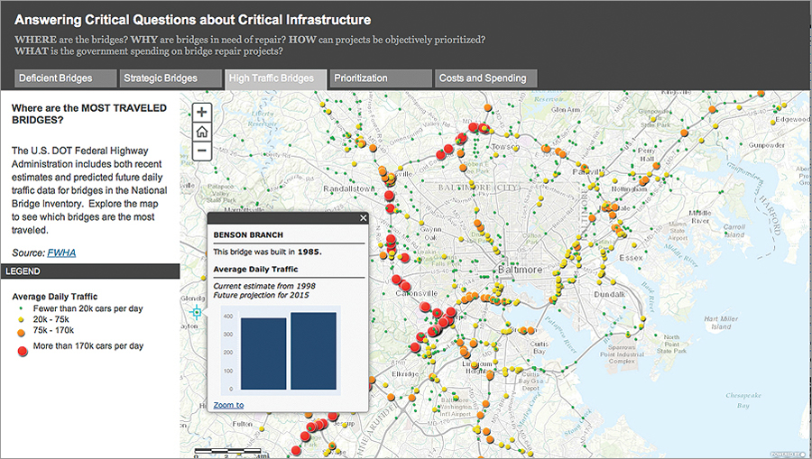 Showing which bridges are most traveled in and around Baltimore, Maryland, from Esri's Bridge Infrastructure Maps app, the newest version of the bridge app described by Governor O'Malley in this article.