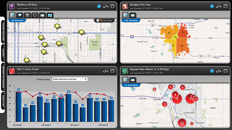 The city of Lincoln, Nebraska's dashboard provides a comprehensive view of information.