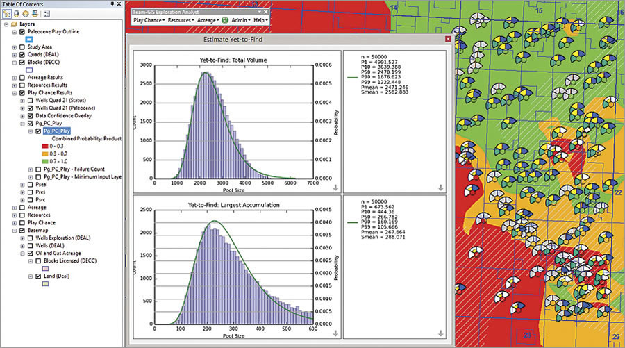 Exprodat's Exploration Analyst extension for ArcGIS simplifies petroleum exploration.