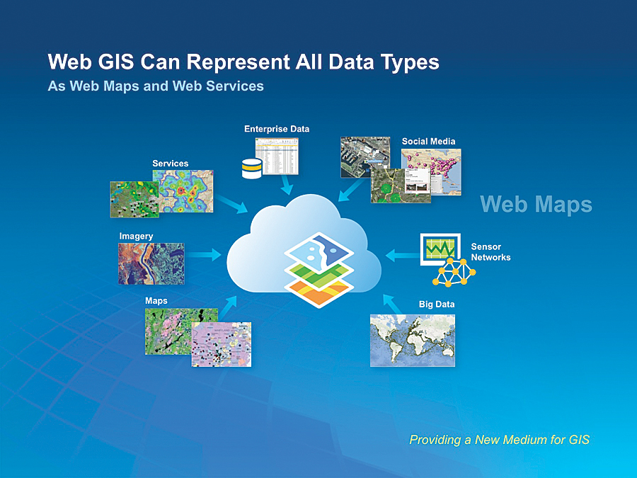 GIS: Transforming Our World