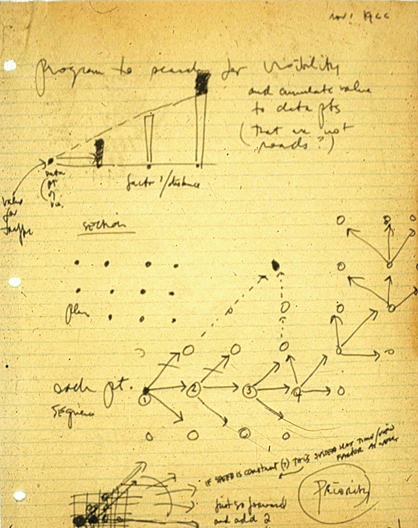 Figure 3. Ideas for analyzing networks, such as streets, and for assessing moving views in 3D, 1966. (Courtesy of Carl Steinitz.)