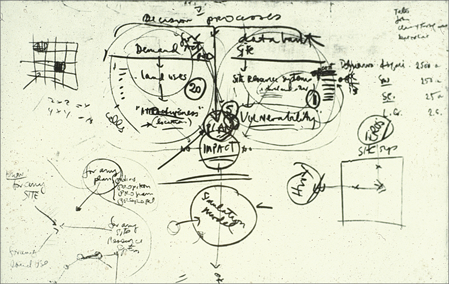 Figure 5. My earliest diagram for the information flow for a large-area design study, 1967. (Courtesy of C. Steinitz.)