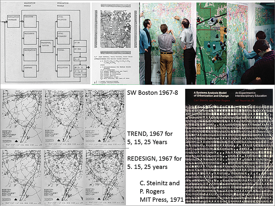 Figure 7. Upper: The structure of the study's 10 linked models, attractiveness for new middle-income housing, and allocating new development and conservation. Lower left: Trend growth (top three images) and improved growth (bottom three images). Lower right: Dust jacket of A Systems Analysis Model of Urbanization and Change, 1971.