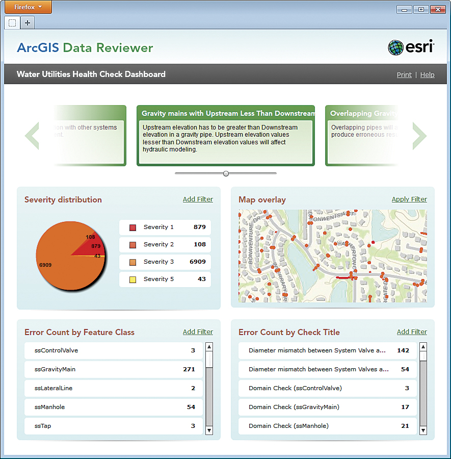 Dashboard reporting helps in communicating data quality issues detected during the Water Utilities Health Check sessions conducted during the 2012 Esri International User Conference.