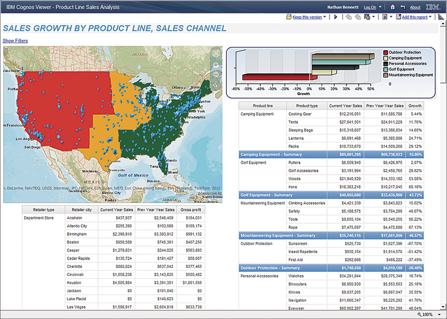 Create geographic frameworks, models, and data and share them throughout your organization.
