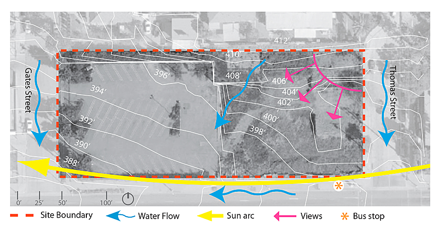 A simple map/graphic diagram illustrates the key opportunities and constraints of the Lincoln Heights Local site analysis. Arrows represent direction of movement, flow, or views. Just enough detail to support the development of various design program elements. (From Dakotah Bertsch, Michael Boucher, Eran James, and Abby Jones. Red Fields to Green Fields Los Angeles, Pomona: California State Polytechnic University 606 Design Studio, used with permission)