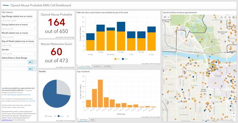 Tempe, Arizona opioid awareness dashboard