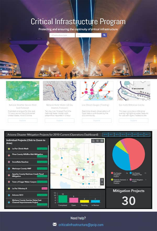 Sites maps and dashboards