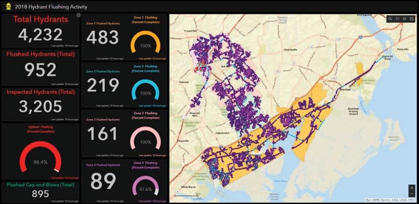 The 2018 Hydrant Flushing Activity dashboard