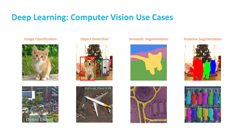Where Deep Learning Meets GIS