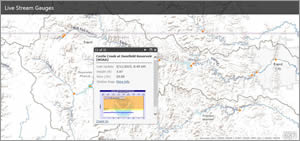 Live Stream Gauges map showing real-time sensor information on a river's height and flow rate