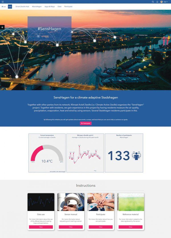 The SensHagen website