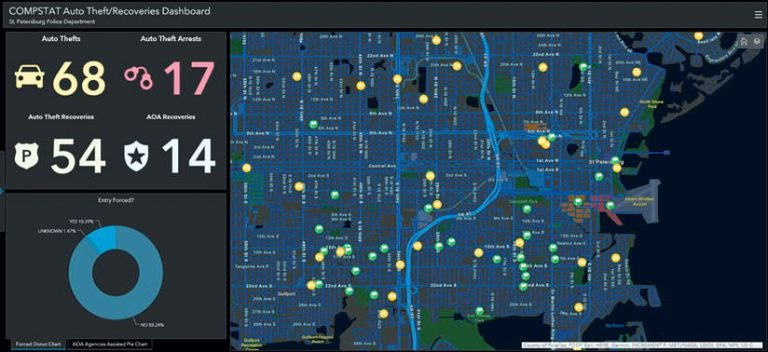 A dashboard showing auto theft stats alongside a map