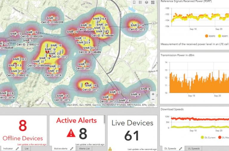 A dashboard from ETI Software Solutions that shows a heat map and statistics about active alerts and the status of devices