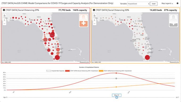 A screenshot of two maps of Florida along with a line graph that all show how hospitals will be over capacity with lax social distancing but under capacity with good social distancing