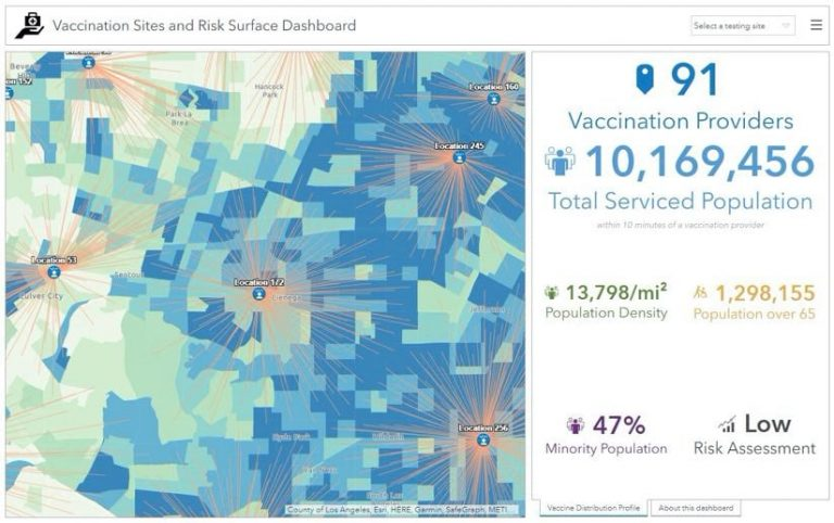 Dashboard of vaccination sites