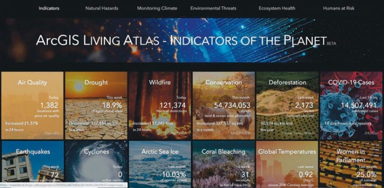 Web page displaying individual squares showing recent health and safety indicators and data of the planet