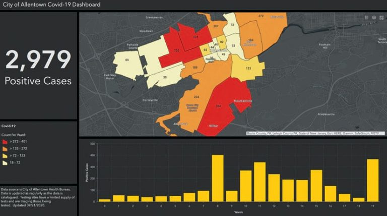 The City of Allentown's COVID-19 dashboard, which shows 2,979 positive cases and has a map that shows the numbers in various wards