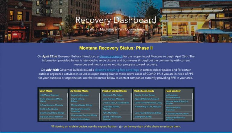 The home page for Bozeman, Montana's, COVID-19 recovery dashboard, which shows where people can buy certain types of masks at local stores