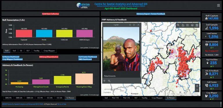 Screenshot of a Agri-GIS Kharif 2020 Dashboard
