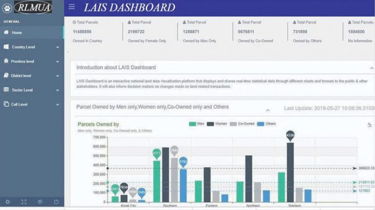 AIS Dashboard with a bar graph showing statistics on land use