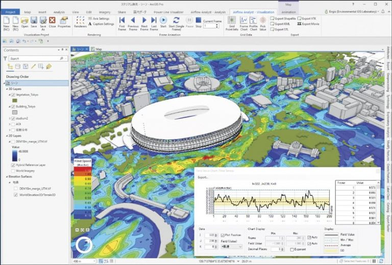 The Airflow Analyst interface showing a 3D rendition of National Stadium with wind represented in blue, green, yellow, orange, and red around it