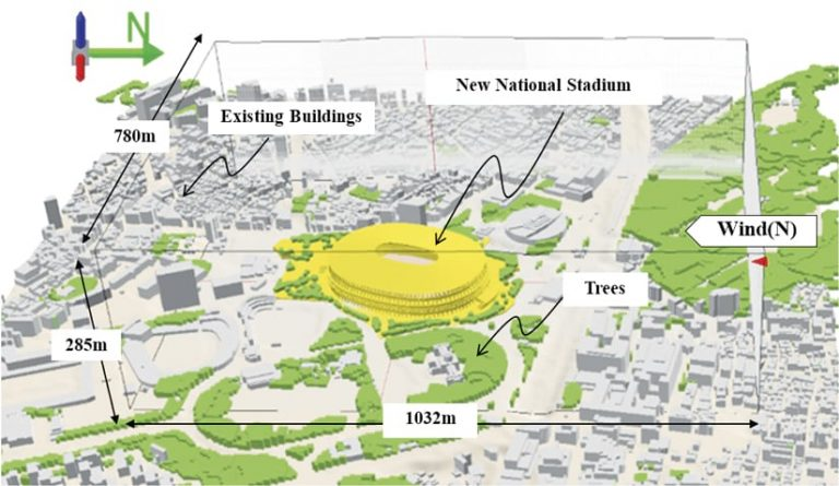 A 3D rendition of National Stadium showing the stadium in yellow, trees in green, and other buildings throughout Tokyo in gray