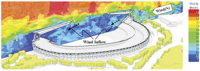 A 3D rendition of the stadium that shows how wind from outside the stadium gets in