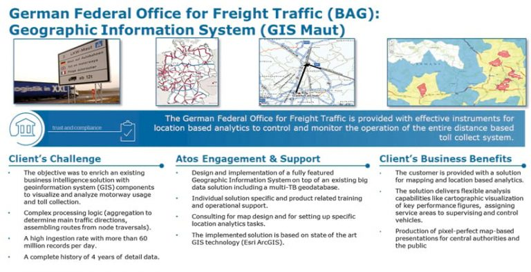A road sign, three maps, and information about Atos